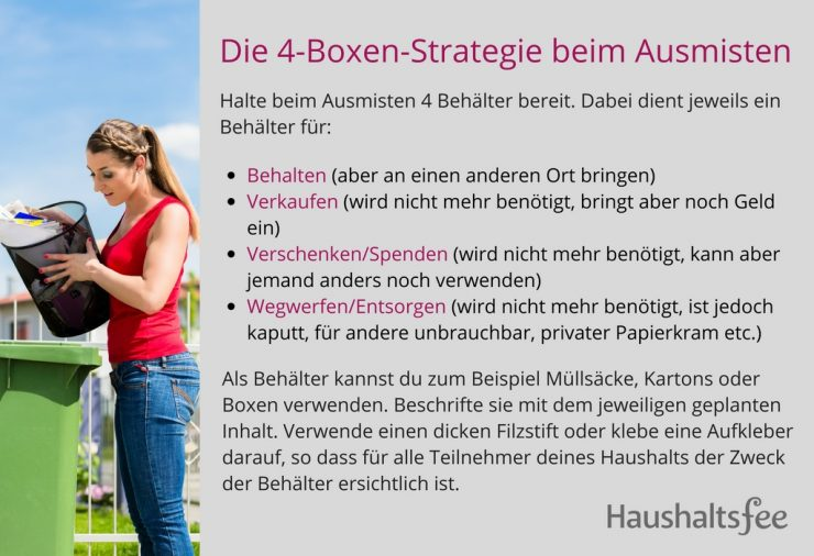 Strategie beim Ausmisten: Die 4-Boxen-Strategie
